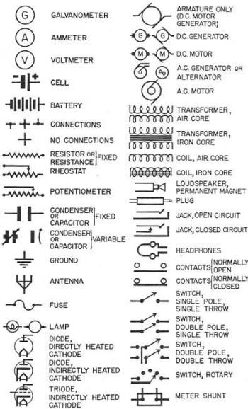 Electrical symbols on wiring diagrams meanings how to read and modern electrical symbols cheapraybanclubmaster Choice Image